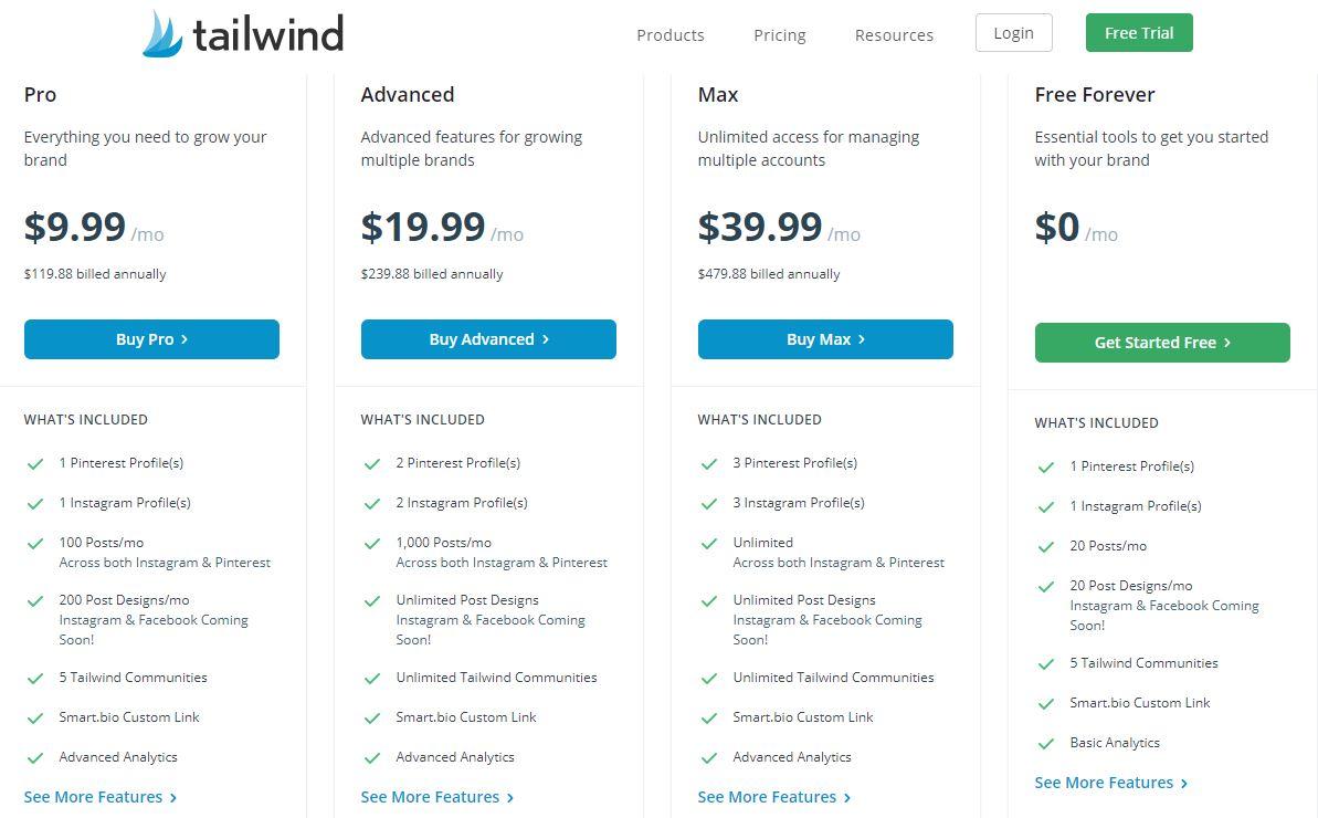 Tailwind-Preise 2021