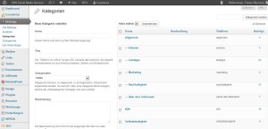 Wordpress Kategorien